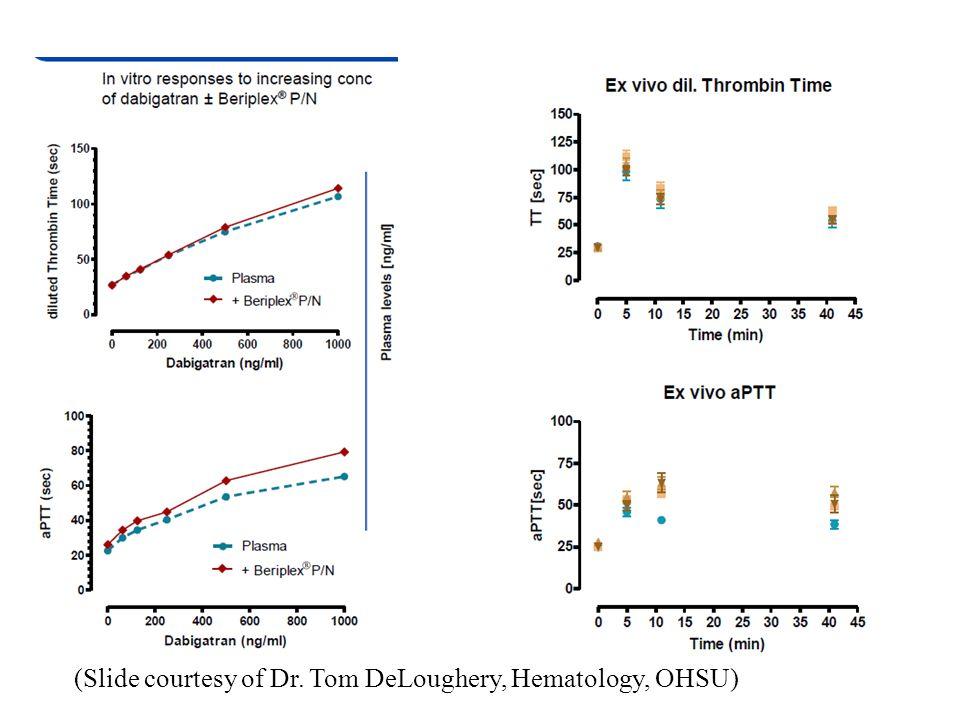 (Slide courtesy of Dr. Tom DeLoughery, Hematology, OHSU)