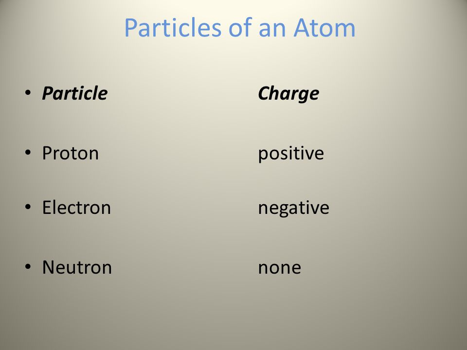 Particles of an Atom ParticleCharge Protonpositive Electronnegative Neutronnone