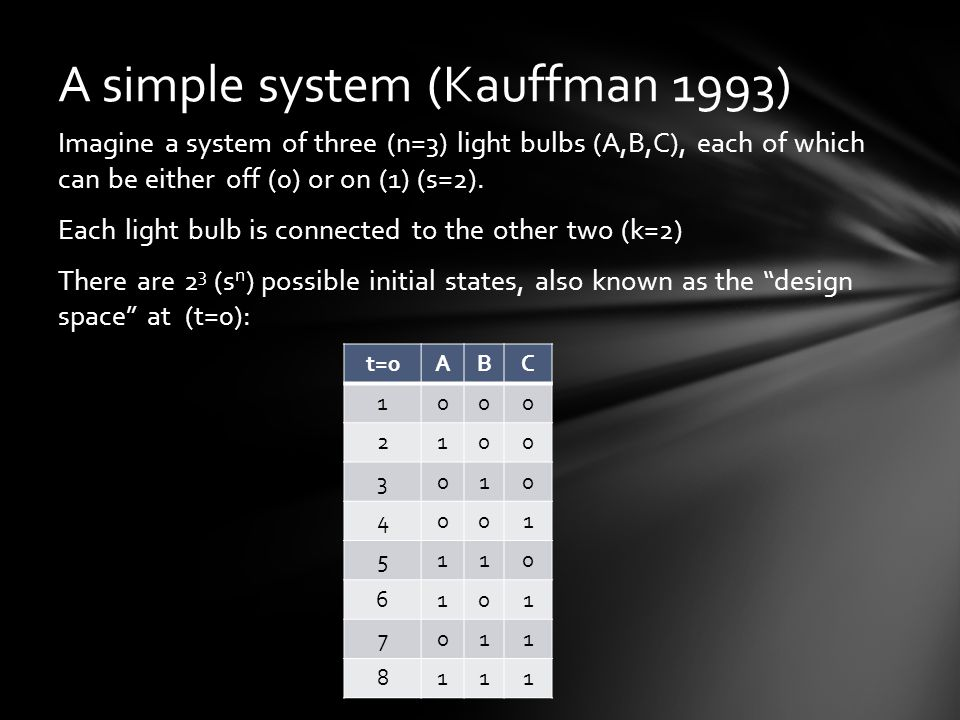 Imagine a system of three (n=3) light bulbs (A,B,C), each of which can be either off (0) or on (1) (s=2).