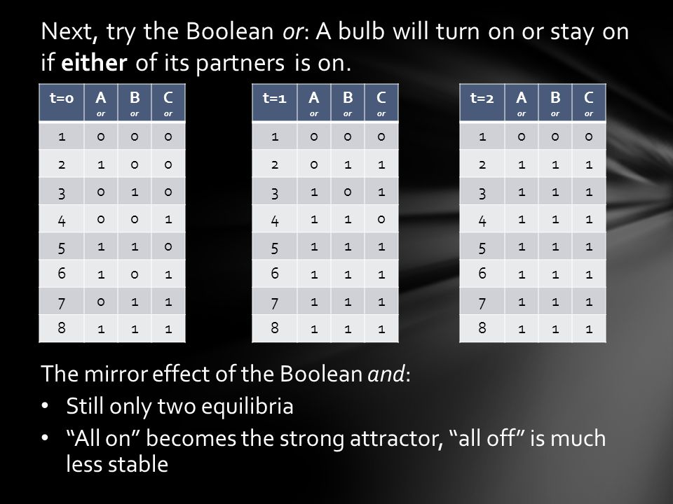 Next, try the Boolean or: A bulb will turn on or stay on if either of its partners is on.