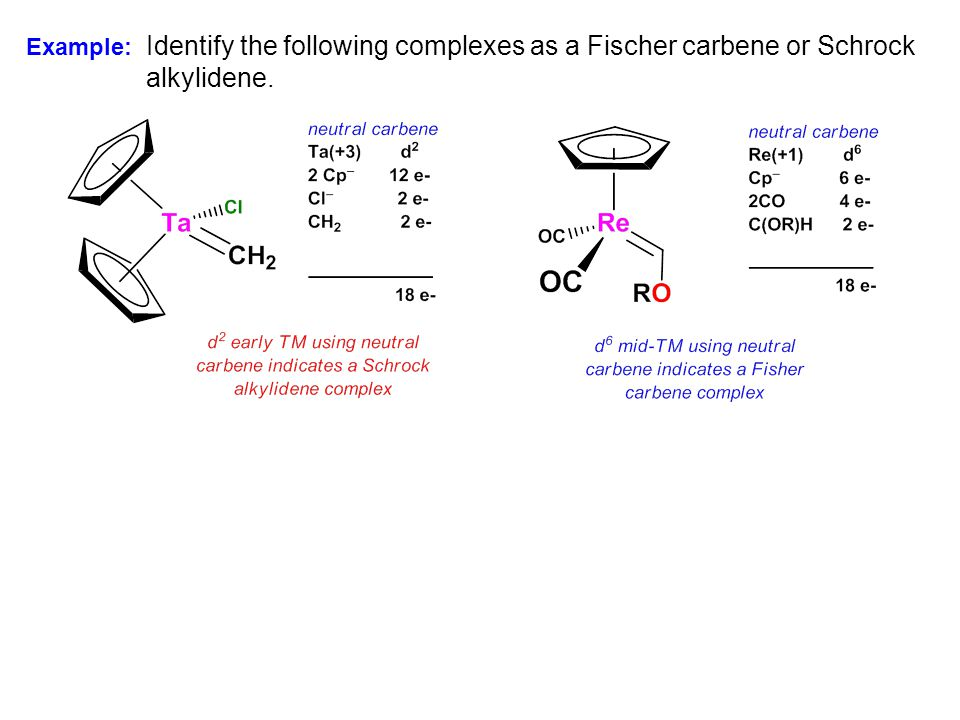 Example: Identify the following complexes as a Fischer carbene or Schrock alkylidene.