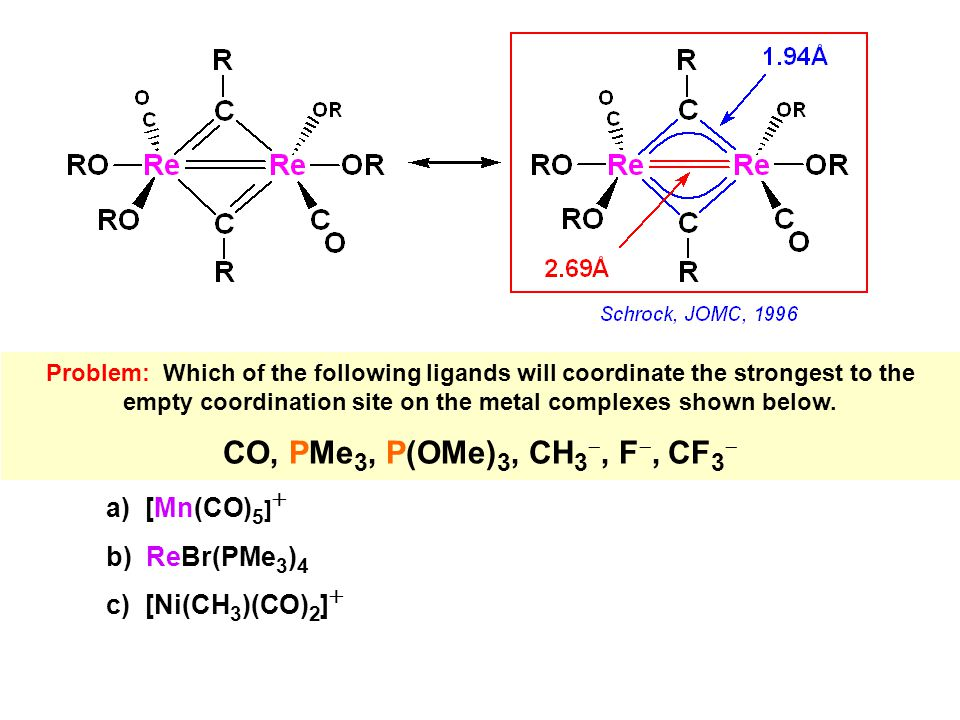 Problem: Which of the following ligands will coordinate the strongest to the empty coordination site on the metal complexes shown below.
