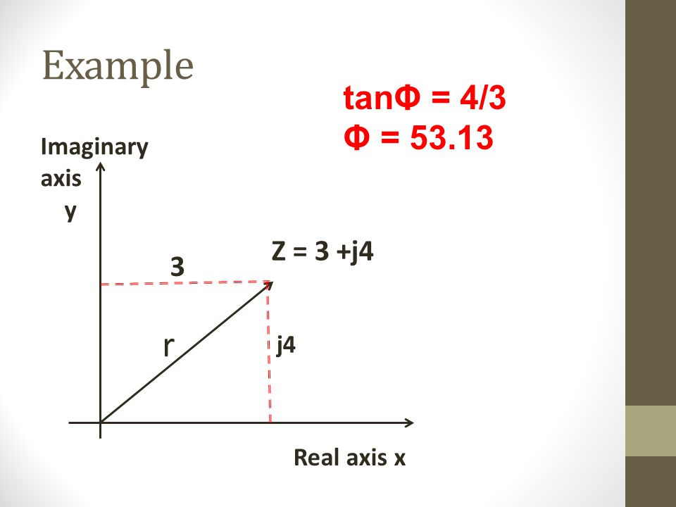 Example Imaginary axis y Real axis x Z = 3 +j4 j4 3 r tanΦ = 4/3 Φ = 53.13