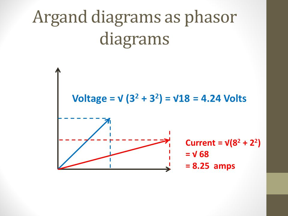 Argand diagrams as phasor diagrams Voltage = (3 2 + 3 2 ) = 18 = 4.24 Volts Current = (8 2 + 2 2 ) = 68 = 8.25 amps