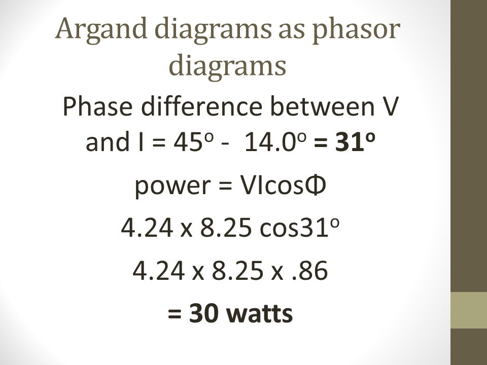 Argand diagrams as phasor diagrams Phase difference between V and I = 45 o - 14.0 o = 31 o power = VIcosΦ 4.24 x 8.25 cos31 o 4.24 x 8.25 x.86 = 30 wa
