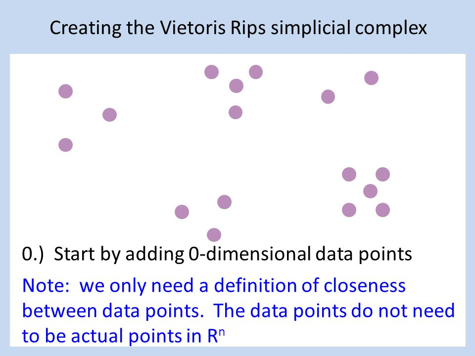 0.) Start by adding 0-dimensional data points Note: we only need a definition of closeness between data points.