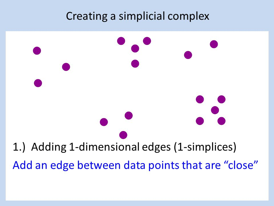 Creating a simplicial complex 1.) Adding 1-dimensional edges (1-simplices) Add an edge between data points that are close