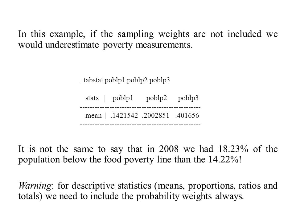 It is important that all descriptive statistics from a complex survey should be accompanied with an estimate of their precision.