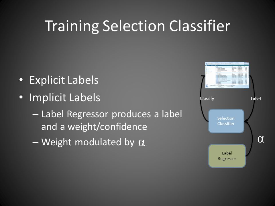 Training Selection Classifier Explicit Labels Implicit Labels – Label Regressor produces a label and a weight/confidence – Weight modulated by Selection Classifier Label Classify Label Regressor α α