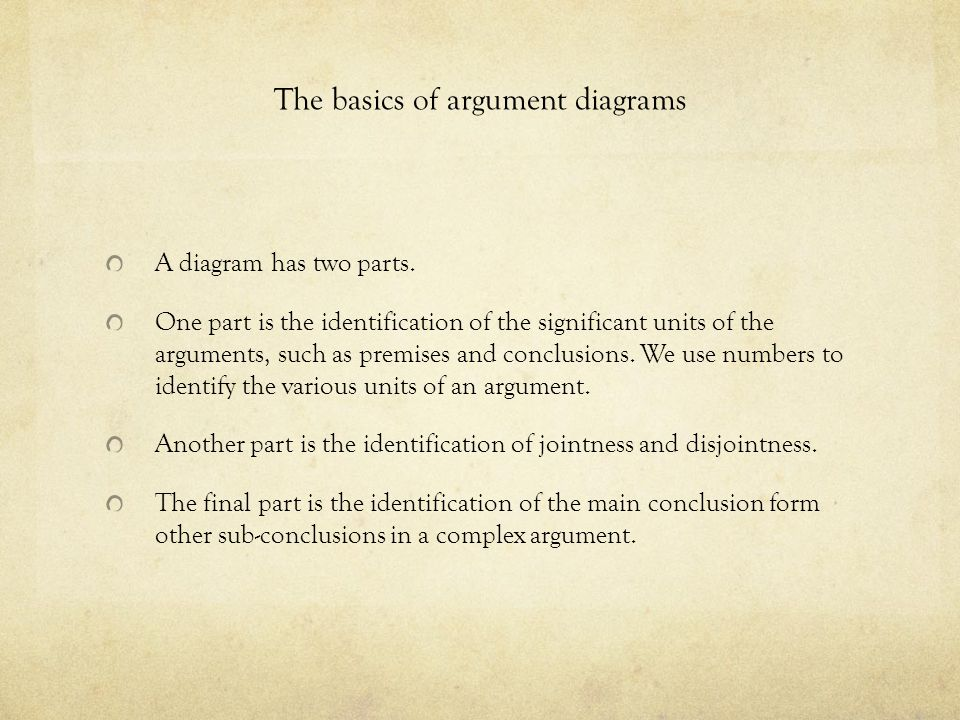 The basics of argument diagrams A diagram has two parts. One part is the identification of the significant units of the arguments, such as premises an