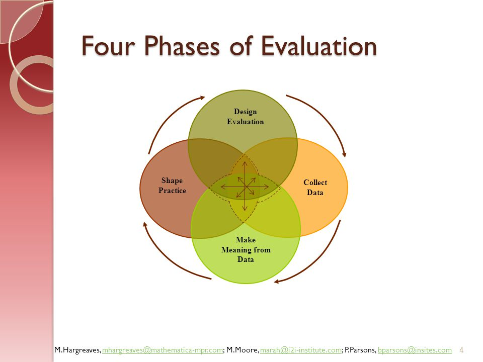 M.Hargreaves, mhargreaves@mathematica-mpr.com; M.Moore, marah@i2i-institute.com; P.Parsons, bparsons@insites.commhargreaves@mathematica-mpr.commarah@i2i-institute.combparsons@insites.com Example: Quality Improvement Center for Early Childhood (QIC-EC) 55