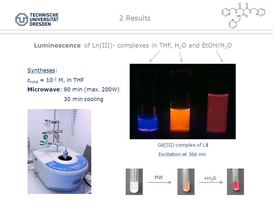 Gd(III)-complex of L1 Luminescence of Ln(III)- complexes in THF, H 2 O and EtOH/H 2 O Syntheses: c total = 10 -2 M, in THF Microwave: 90 min (max.