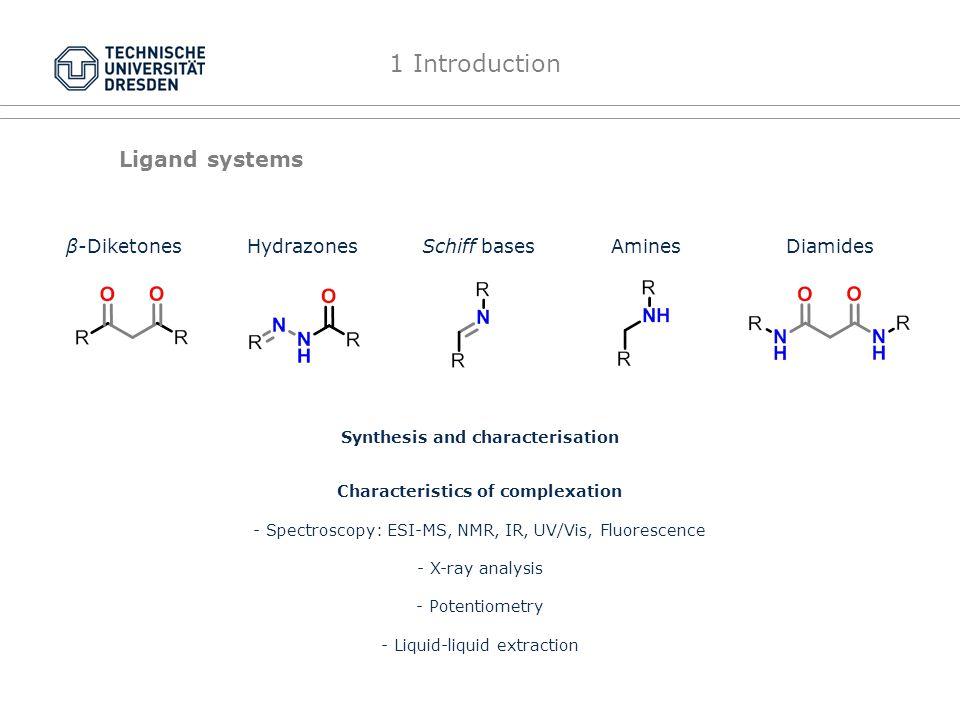 β-Diketones Coordination of Eu(III): [Eu(L) 3 (H 2 O) 2 ]·THF 2 Results O 2 donor set CN = 8 Complex Synthesis: - THF - Deprotonation agent Na 2 CO 3