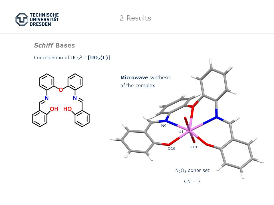 U1 N9 O10 O16 Schiff Bases Microwave synthesis of the complex Coordination of UO 2 2+ : [UO 2 (L)] 2 Results N 2 O 3 donor set CN = 7