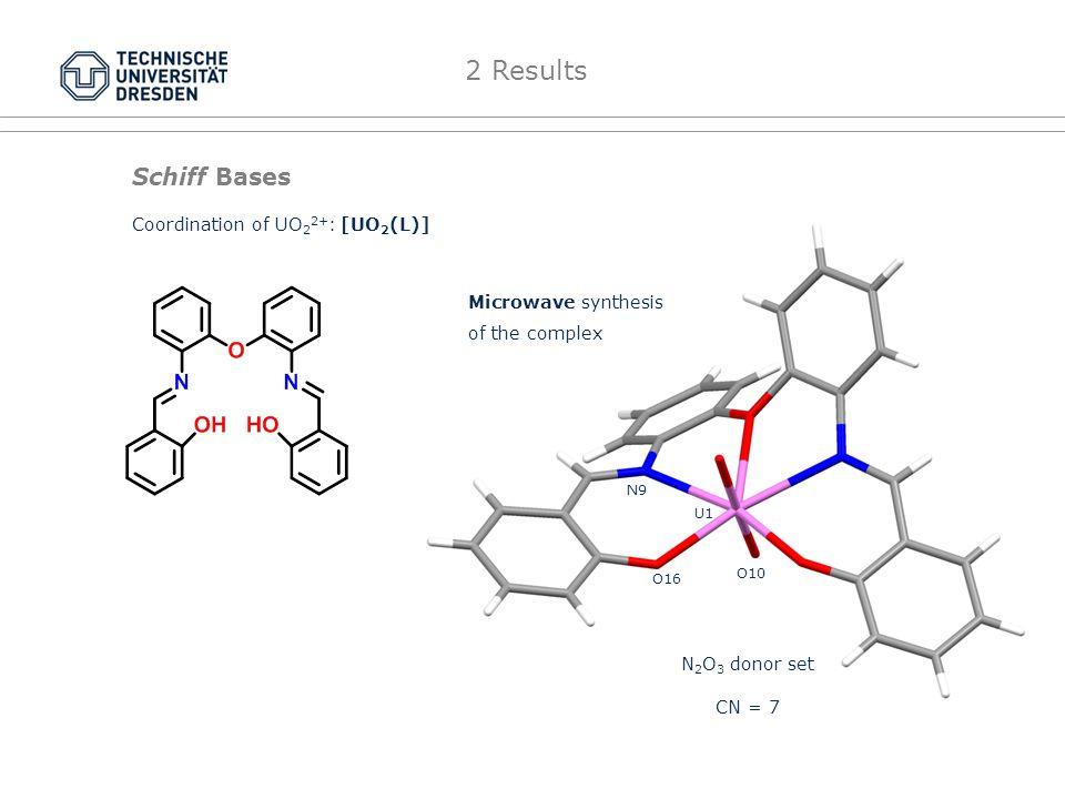 N,N,N-Tris(2-picolyl)methane tricarboxamide Left-handed triple N H … O hydrogen bond helix Amides 2 Results X-ray analysis