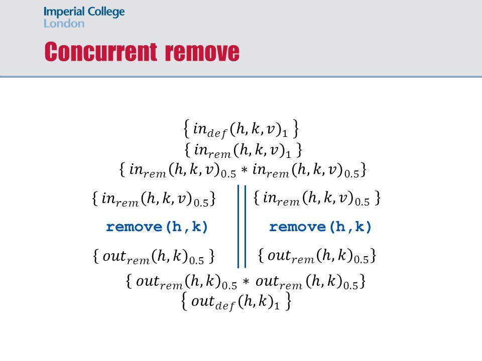 Concurrent remove remove(h,k)