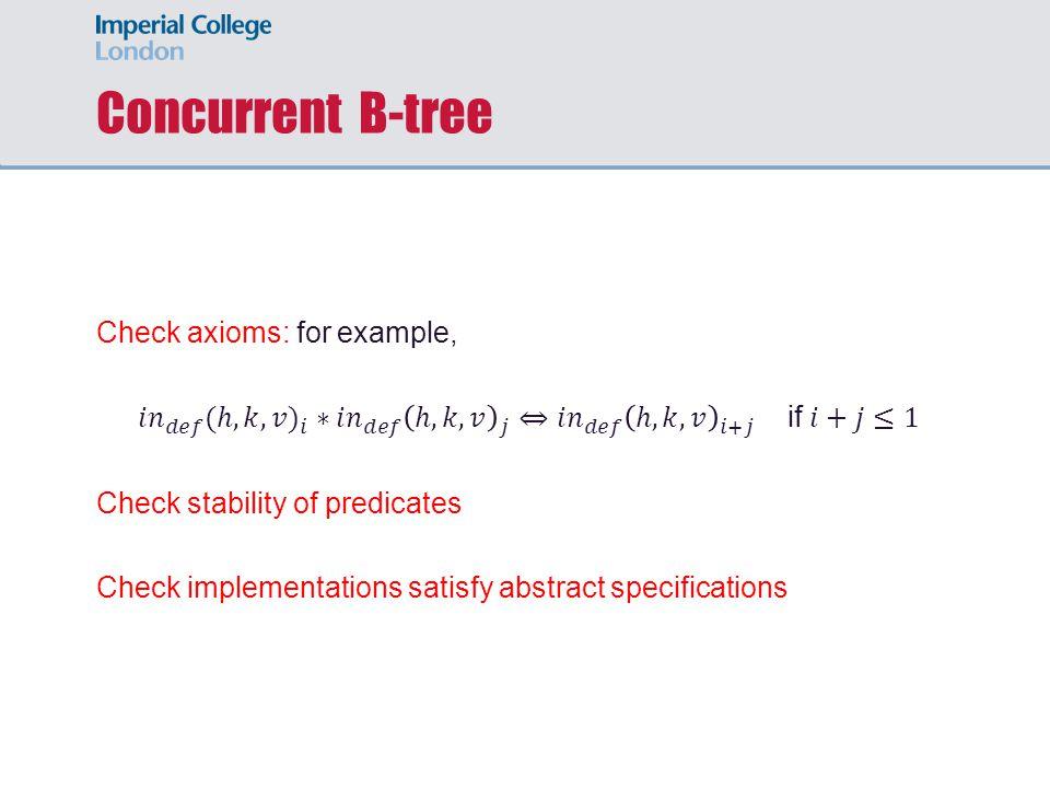 Concurrent B-tree