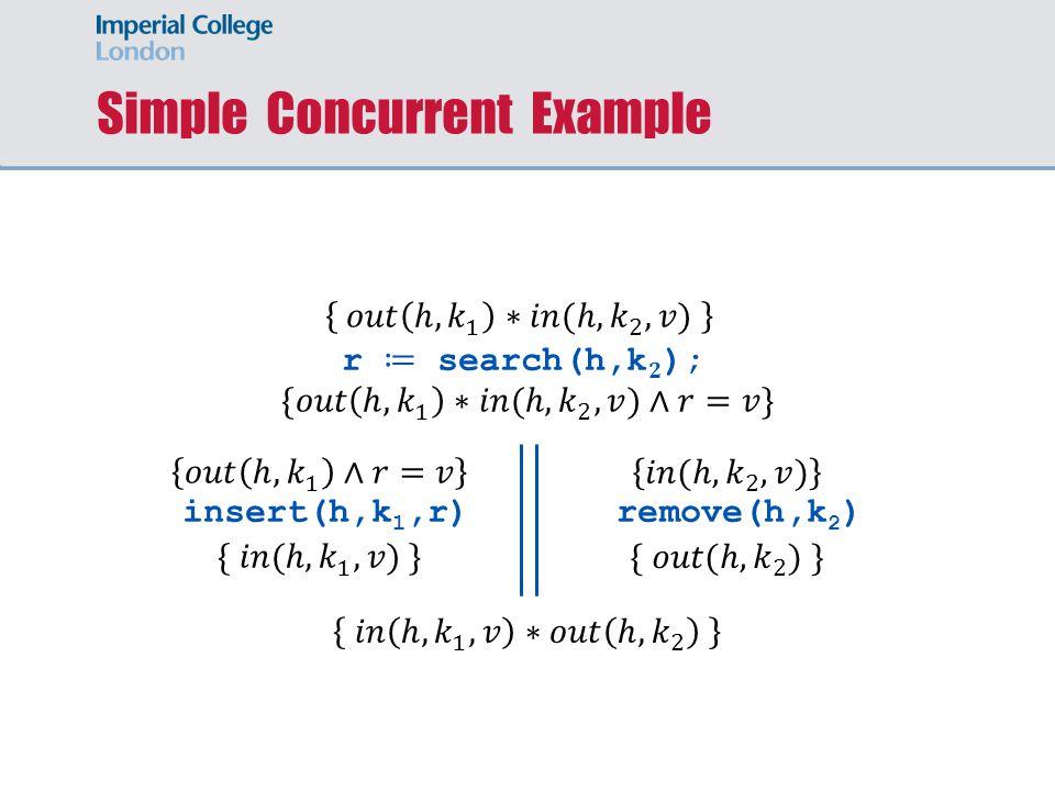 Simple Concurrent Example