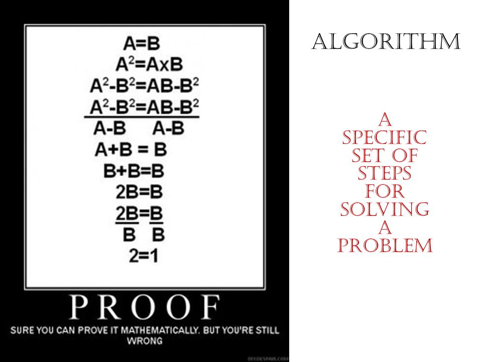 Algorithm A specific set of steps for solving a problem