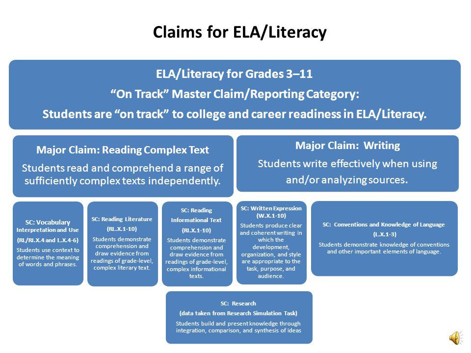 New Approach to Designing Performance Level Descriptors: PARCC ELA/Literacy Summative Assessment www.PARCConline.org http://parcc.nms.org 15