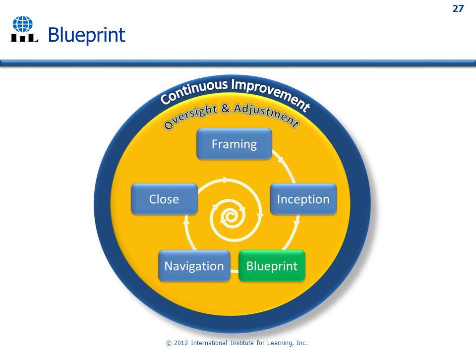 © 2012 International Institute for Learning, Inc. 27 Blueprint