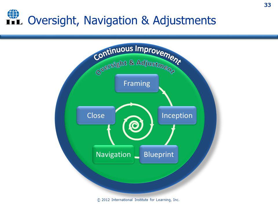 © 2012 International Institute for Learning, Inc. 33 Oversight, Navigation & Adjustments