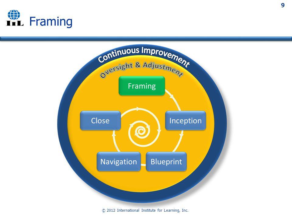 © 2012 International Institute for Learning, Inc. 9 Framing