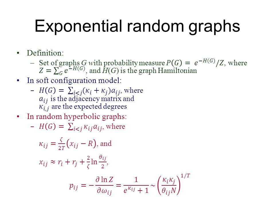 Exponential random graphs