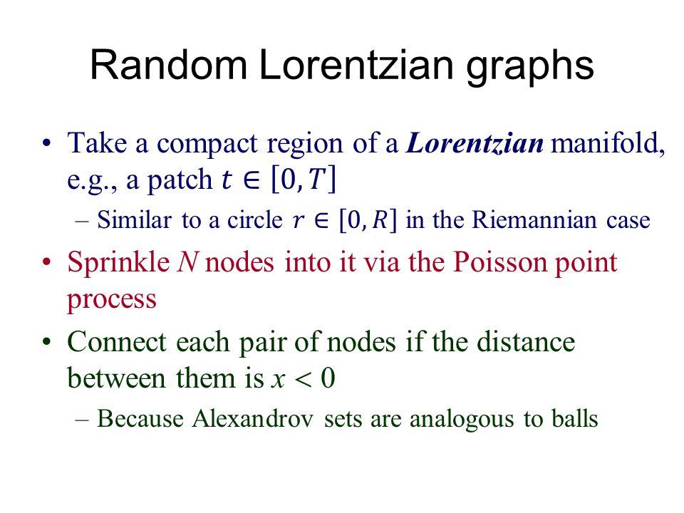 Random Lorentzian graphs