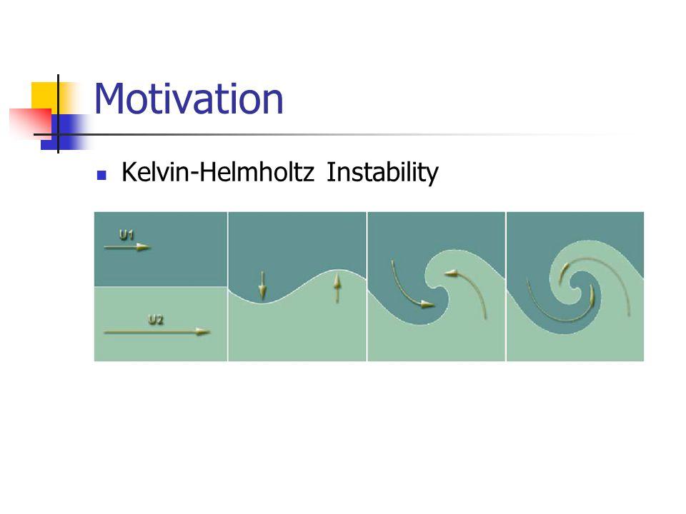 Motivation Kelvin-Helmholtz Instability