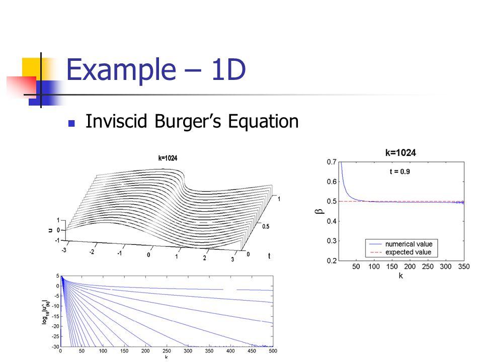 Example – 1D Inviscid Burgers Equation