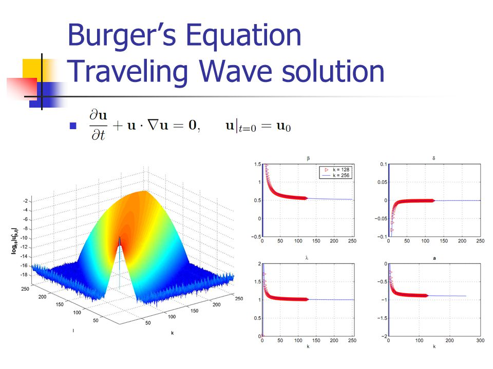 Burgers Equation Traveling Wave solution