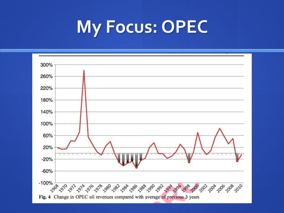 My Focus: OPEC