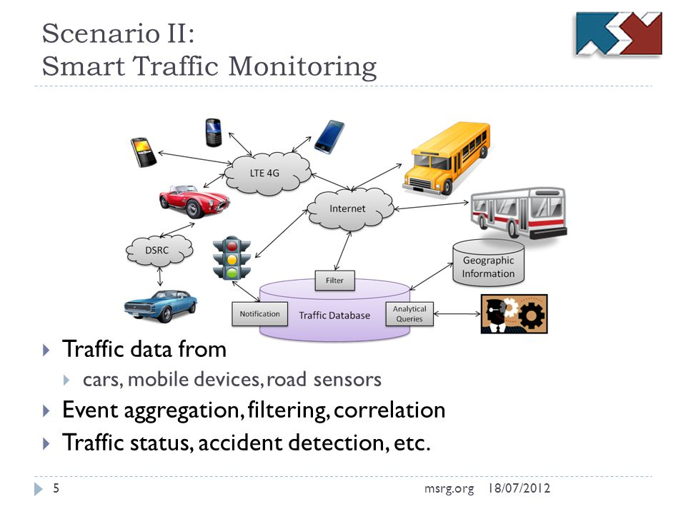 Scenario II: Smart Traffic Monitoring Traffic data from cars, mobile devices, road sensors Event aggregation, filtering, correlation Traffic status, accident detection, etc.