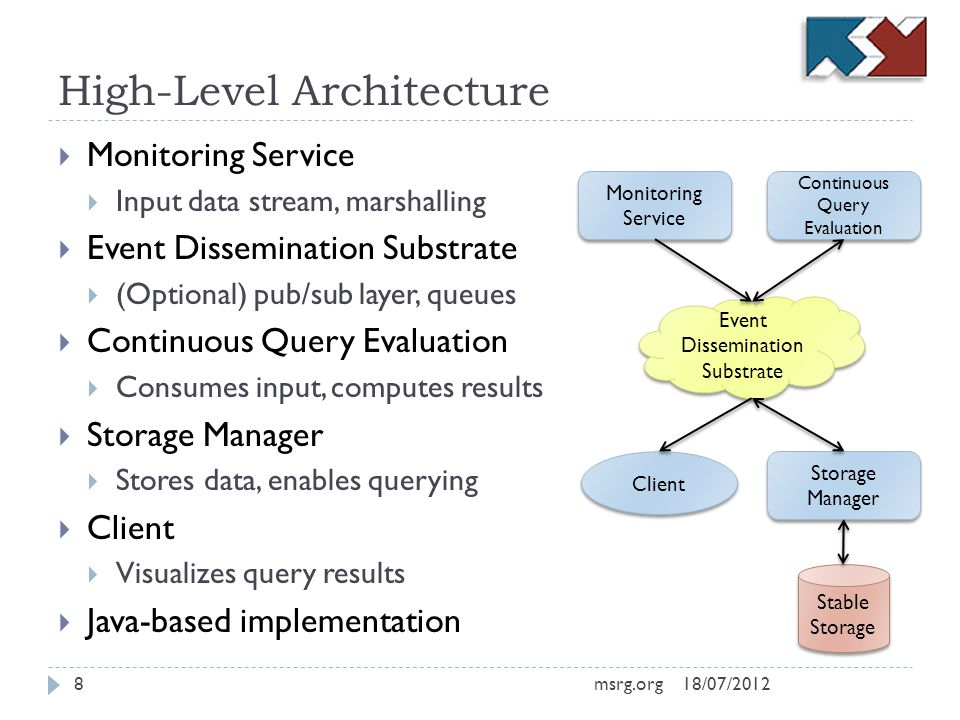 Continuous Query Evaluation High-Level Architecture Monitoring Service Input data stream, marshalling Event Dissemination Substrate (Optional) pub/sub layer, queues Continuous Query Evaluation Consumes input, computes results Storage Manager Stores data, enables querying Client Visualizes query results Java-based implementation Monitoring Service Monitoring Service Storage Manager Storage Manager Client Event Dissemination Substrate Stable Storage 18/07/20128msrg.org
