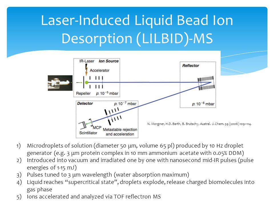 LILBID-MS: Study of P.