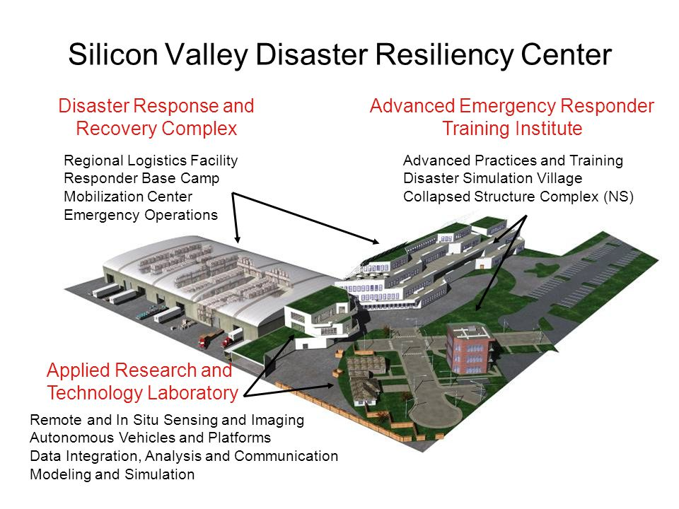 Silicon Valley Disaster Resiliency Center Regional Logistics Facility Responder Base Camp Mobilization Center Emergency Operations Remote and In Situ