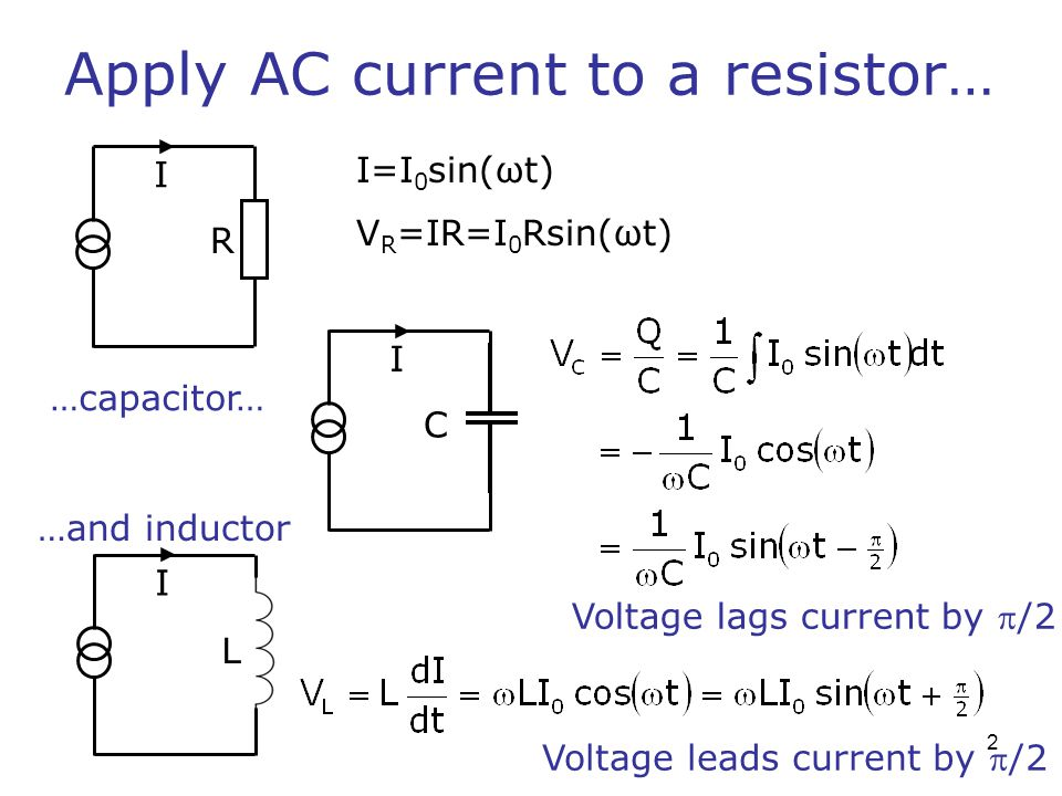 R Apply AC current to a resistor… I I=I 0 sin(ωt) V R =IR=I 0 Rsin(ωt) C I …capacitor… Voltage lags current by /2 I L …and inductor Voltage leads curr