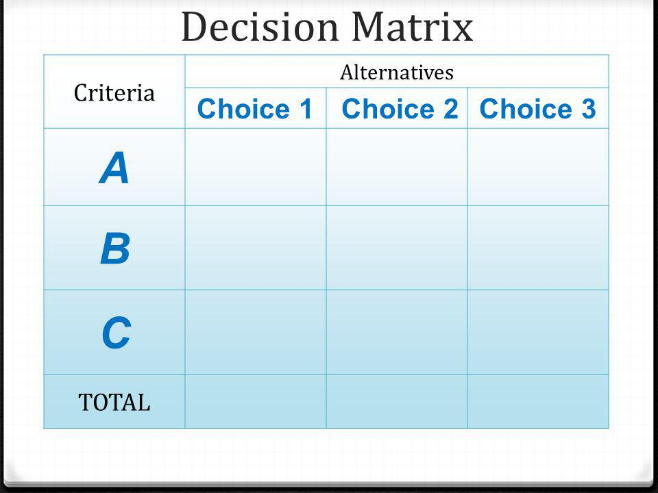 Criteria Alternatives Choice 1 Choice 2 Choice 3 A B C TOTAL Decision Matrix