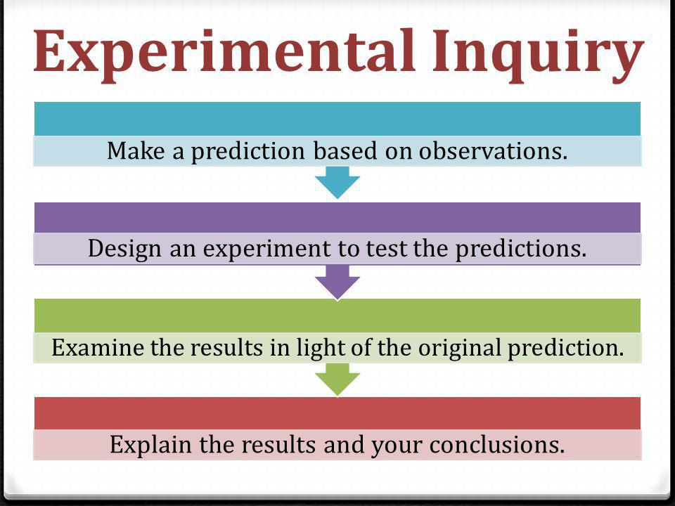 Experimental Inquiry Explain the results and your conclusions.