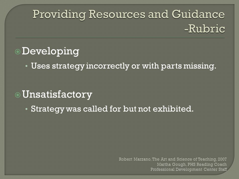 Developing Uses strategy incorrectly or with parts missing.