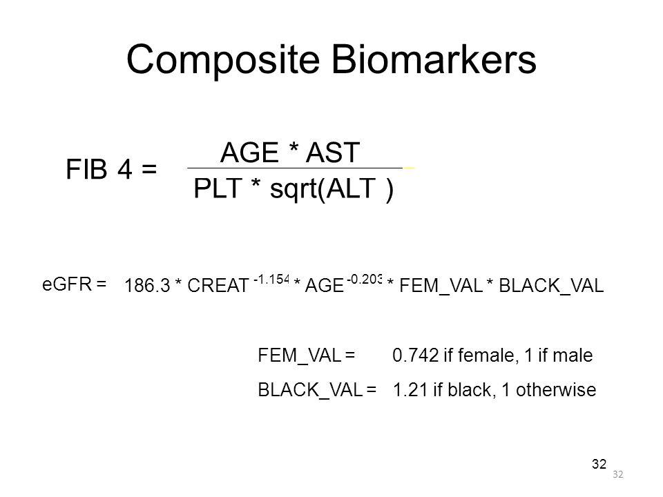 32 Composite Biomarkers 32 AGE * AST PLT * sqrt(ALT ) FIB 4 = eGFR = 186.3 * CREAT -1.154 * AGE -0.203 * FEM_VAL * BLACK_VAL FEM_VAL =0.742 if female, 1 if male BLACK_VAL =1.21 if black, 1 otherwise
