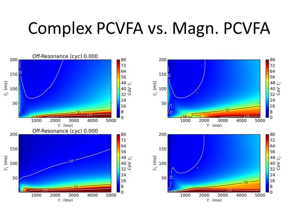 Complex PCVFA vs. Magn. PCVFA
