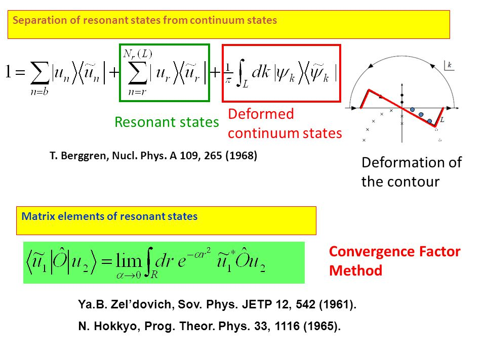 Separation of resonant states from continuum states Deformation of the contour Resonant states Ya.B.