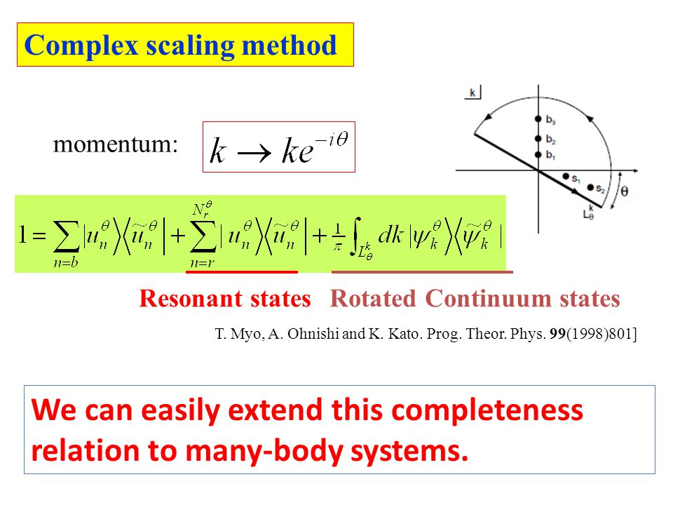 Complex scaling method momentum: T. Myo, A. Ohnishi and K.