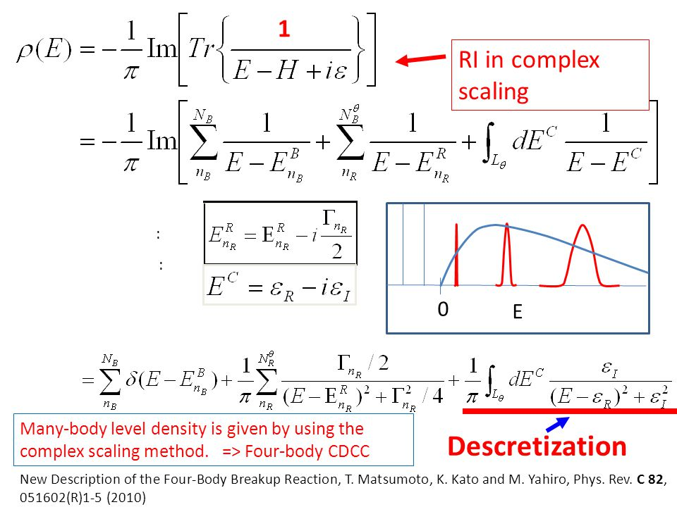 1 Resonance: Continuum: Descretization RI in complex scaling E 0 Many-body level density is given by using the complex scaling method.