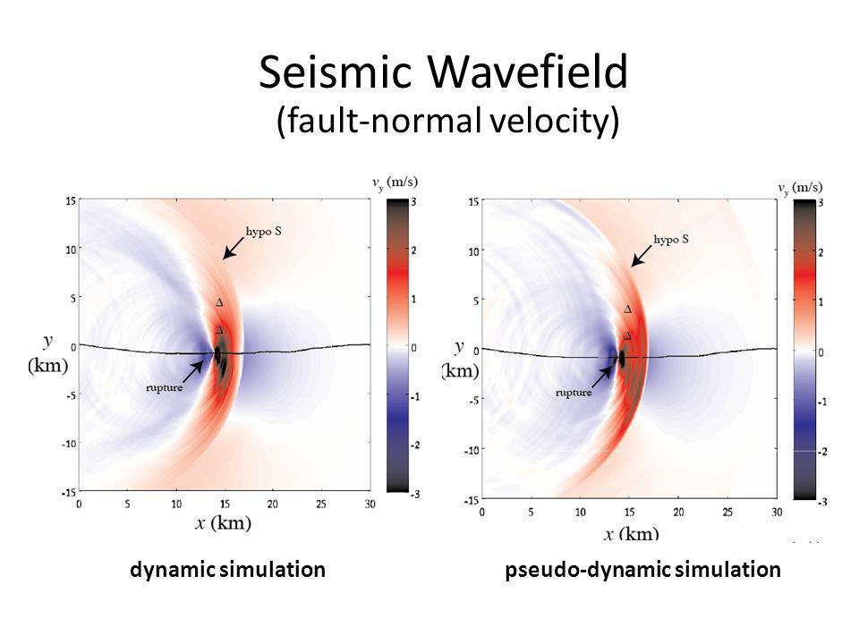 dynamic simulationpseudo-dynamic simulation Seismic Wavefield (fault-normal velocity)
