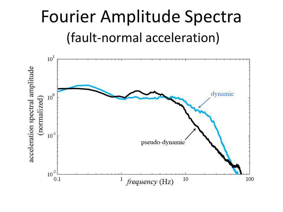 Fourier Amplitude Spectra (fault-normal acceleration)