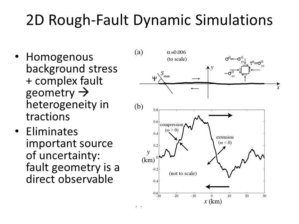 2D Rough-Fault Dynamic Simulations Homogenous background stress + complex fault geometry heterogeneity in tractions Eliminates important source of uncertainty: fault geometry is a direct observable