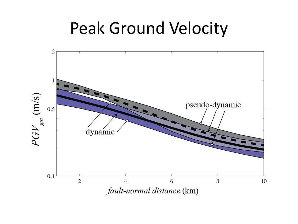 Peak Ground Velocity